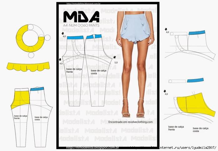 Женские шорты пошаговая выкройка