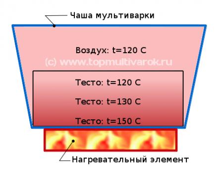 shema-vypech1 (440x350, 116Kb)