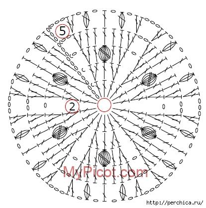 cpp-130 (414x418, 133Kb)
