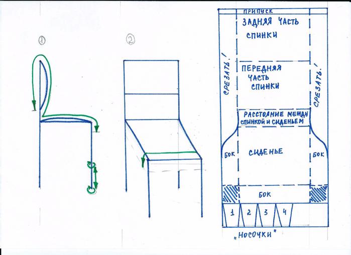 Как сшить чехол на детский стул своими руками пошаговая инструкция 65