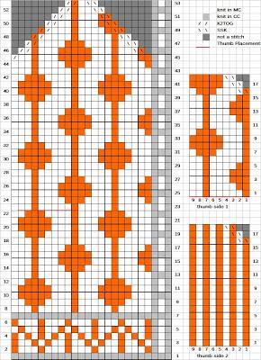 retro mitten chart (290x400, 172Kb)