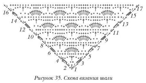 50 (498x283, 81Kb)