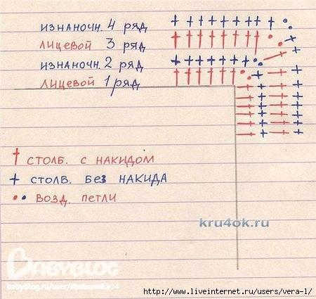 kru4ok-ru-komplekt-dlya-devochki---rabota-mariny-stoyakinoy-15209 (450x425, 122Kb)