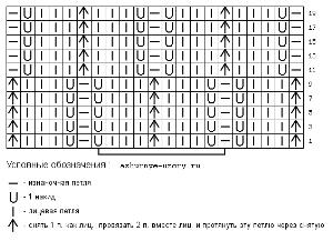 Prostoj-azhur-11-shema-vyazaniya-21x101 (300x226, 14Kb)