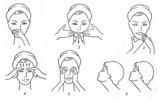 Гимнастика для мыщц лица и шеи (520x333, 34Kb)