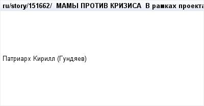mail_93670055_ru_story_151662_------MAMY-PROTIV-KRIZISA-------V-ramkah-proekta-_Mamy-protiv-krizisa_-v-Niznem-Novgorode-prosli-predpashalnye-vystavki-prodazi-i-lekcii-------Nizegorodskoe-regionalnoe- (400x209, 5Kb)