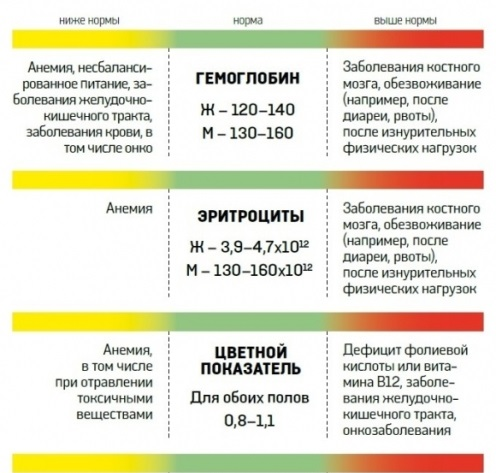 4391866_rasshifrovka_analizo3 (496x473, 76Kb)