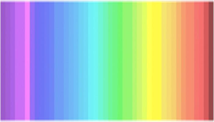 Тест. В каких цветах вы видите окружающий мир