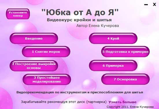 Елены Кучеровой Блузка От А До Я