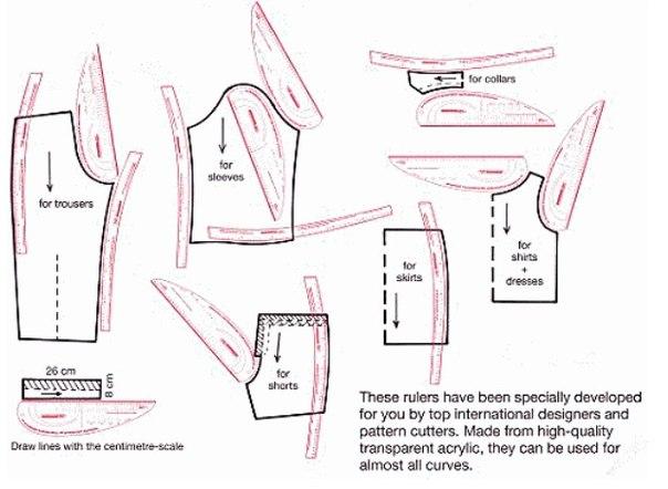 Как сделать портновские лекала своими руками