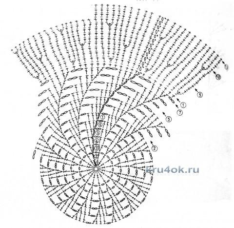 kru4ok-ru-shapochka-i-sumochka-dlya-devochki-kryuchkom---rabota-mariny-stoyakinoy-15059-480x467 (480x467, 170Kb)