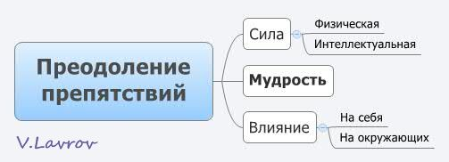 5954460_Preodolenie_prepyatstvii (503x182, 12Kb)