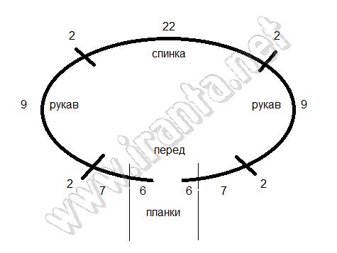 Схема реглана (475x357, 21Kb)