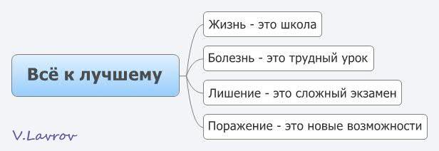 5954460_Vsyo_k_lychshemy (616x212, 16Kb)