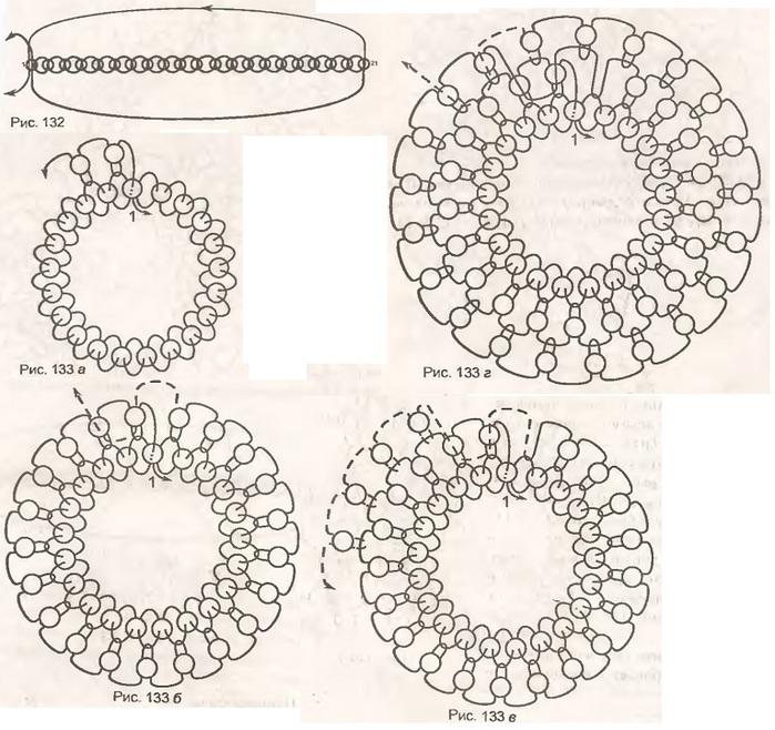 Автор: Admin Дата: 03.11.2013 Описание: Схемы фенечек из бисера.  1. Нанизываем восемь бисеринок на леску, затем.