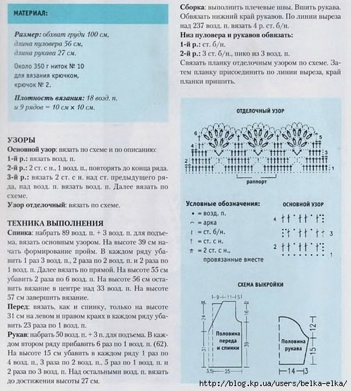 Схемы салфеток вязанных спицами на русском языке