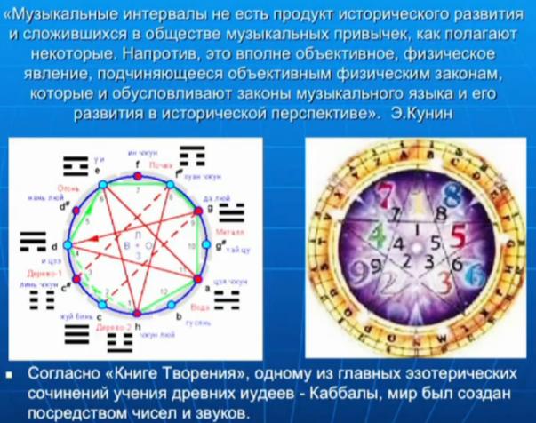 нумерология, астрология  и фен-шуй/4030949__1 (603x476, 547Kb)