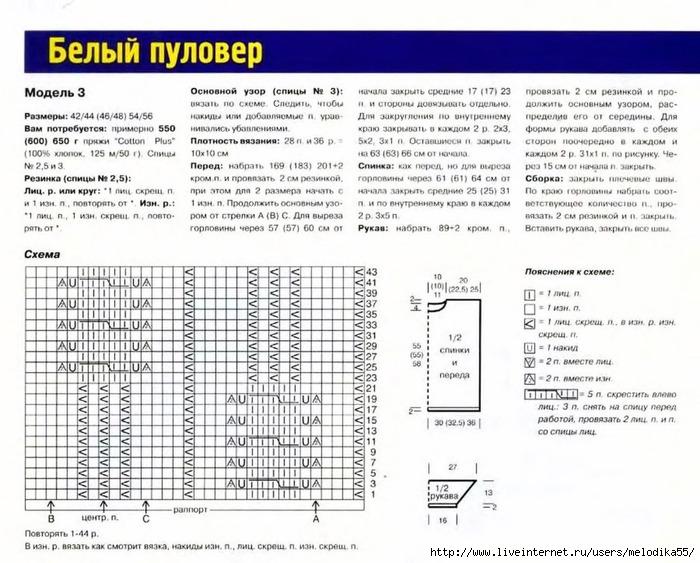 российские монеты история