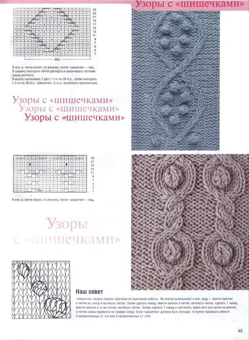 aran-s-kosami-i-shishkami (512x700, 137Kb)
