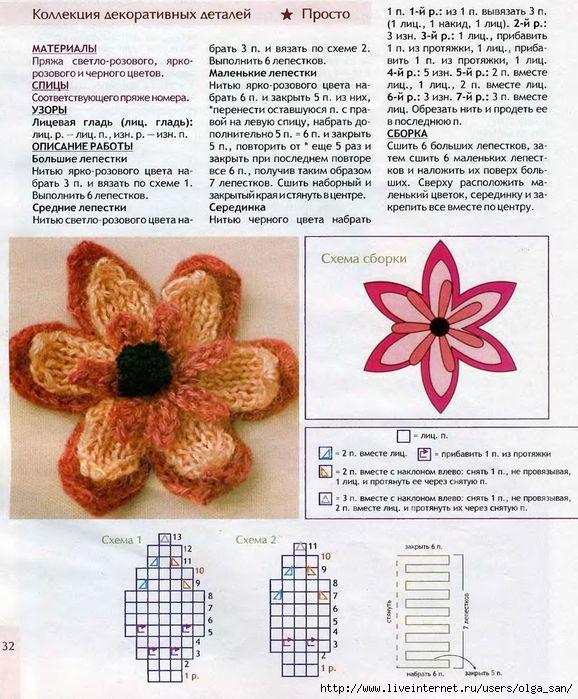 Цветочек спицами фото и схемы