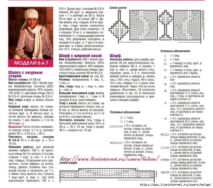 Вязание на спицах шапки женские со схемами и описанием 639