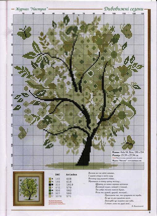 вышитые деревья - Самое