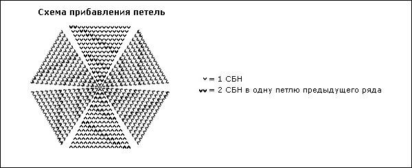 4278666_schema_Beads (600x245, 28Kb)