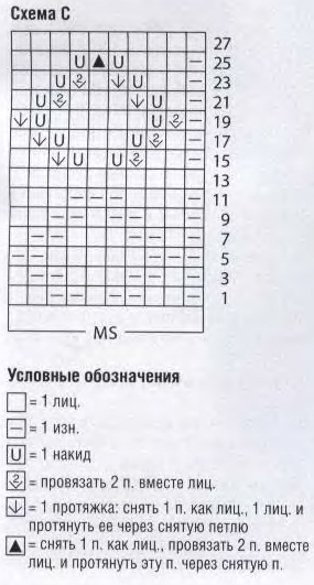 aju-noski2 1 (285x531, 58Kb)