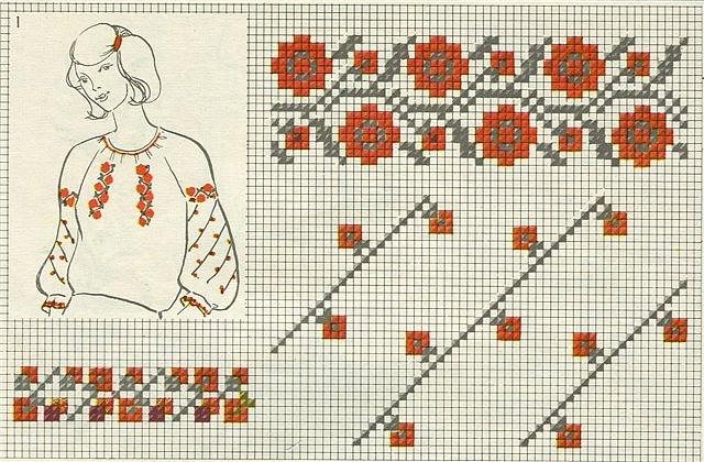 Розы в русской народной вышивке 21