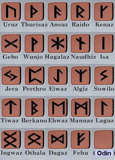 rune-with-odin (381x530, 101Kb)