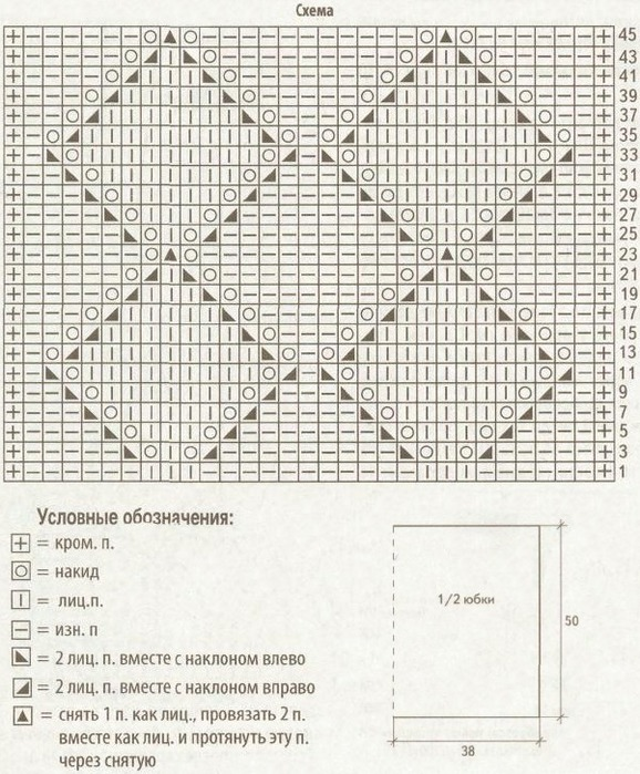Принцип вязания модели с подиума от Dolce&Gabbana сезона весна-лето 2013: схема вязания крючком, описание этапов...