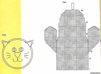 схема рукавичка-кошка (400x291, 20Kb)