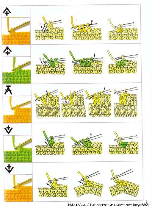 Вязание крючком и спицами в картинках 484
