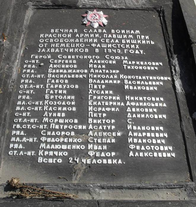 также происходит русское кладбище в лионе список имен Турция сошлись