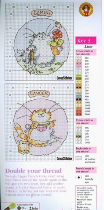 margaret_sherry_-_zodiacs_-_gemini_cancer_cat637731 (346x700, 257Kb)