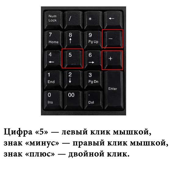 Почему на клавиатуре не работают все кнопки на