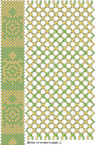 Схема фенечки двойная конфетка - Делаем фенечки своими руками.