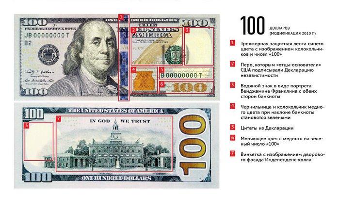 The new usd dollar $100 bill