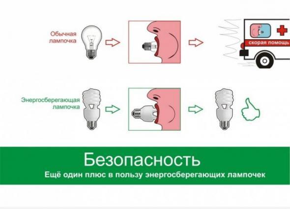 энергосберегающая лампочка реклама/885664_lampochka (590x425, 24Kb)