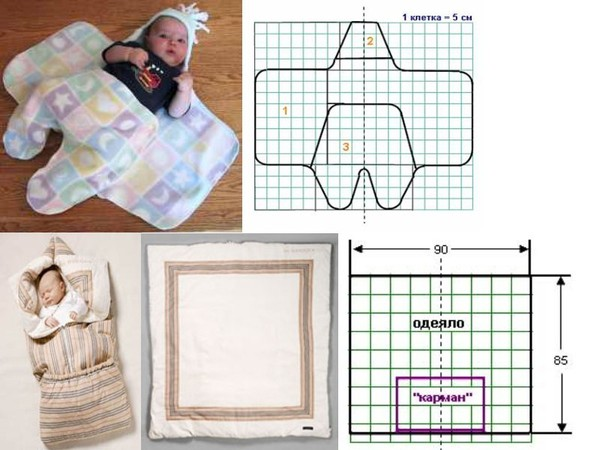 Одеяло-трансформер на выписку выкройка своими руками 73