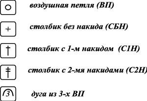 горловинка3 (300x207, 13Kb)