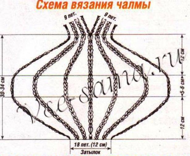 Вязание спицами чалма для женщин 558