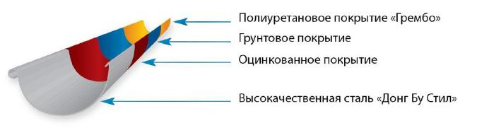 4403711_grembo (675x181, 24Kb)