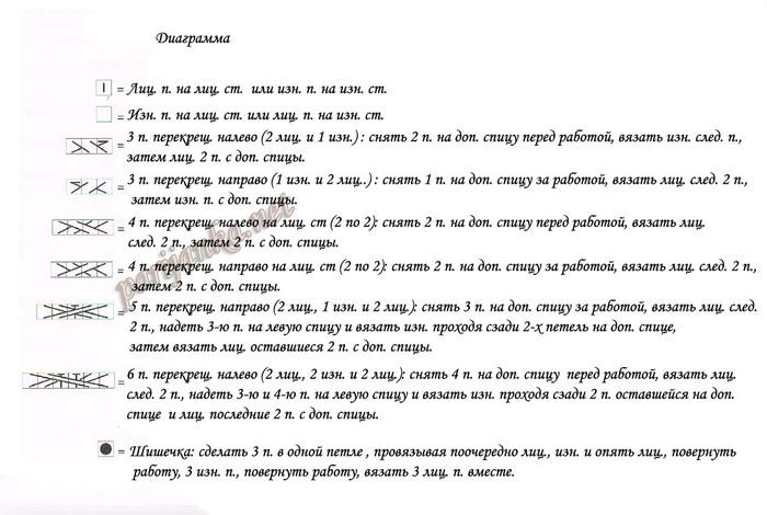 описание схемы (700x470, 85Kb)