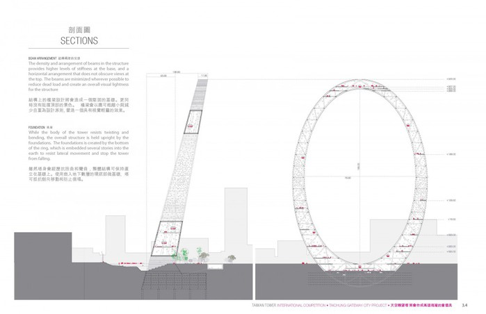 taichung-tower-5 (700x452, 38Kb)