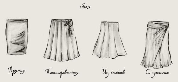 как припосадить пояс на юбке
