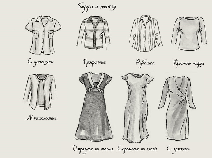 Все о твоей фигуре и стиле одежды ...: www.liveinternet.ru/journalshowcomments.php?jpostid=190401846...