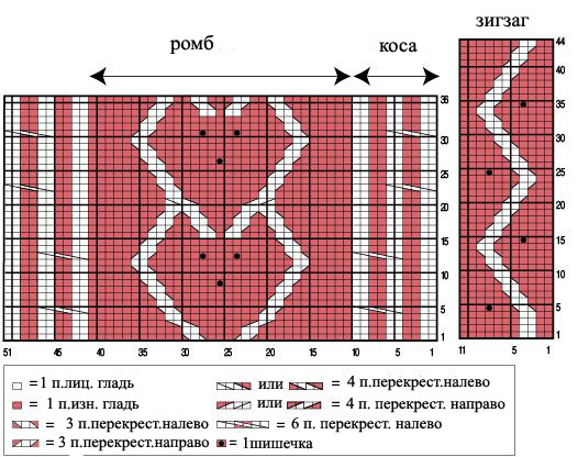 shema3 rus (526x416, 128Kb)