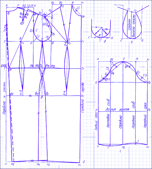 Пошаговое построение выкройки платья от А