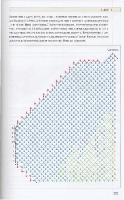 Цветы из бисера. Уникальный букет-32 (436x700, 56Kb)